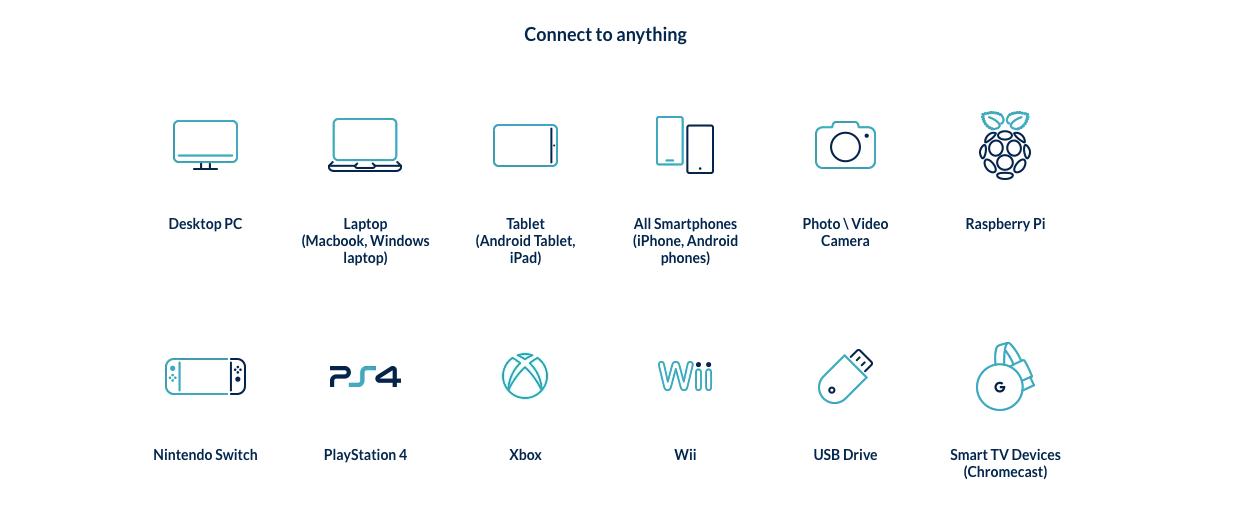 Desklab 4K 超輕便攜式觸摸屏顯示器規格