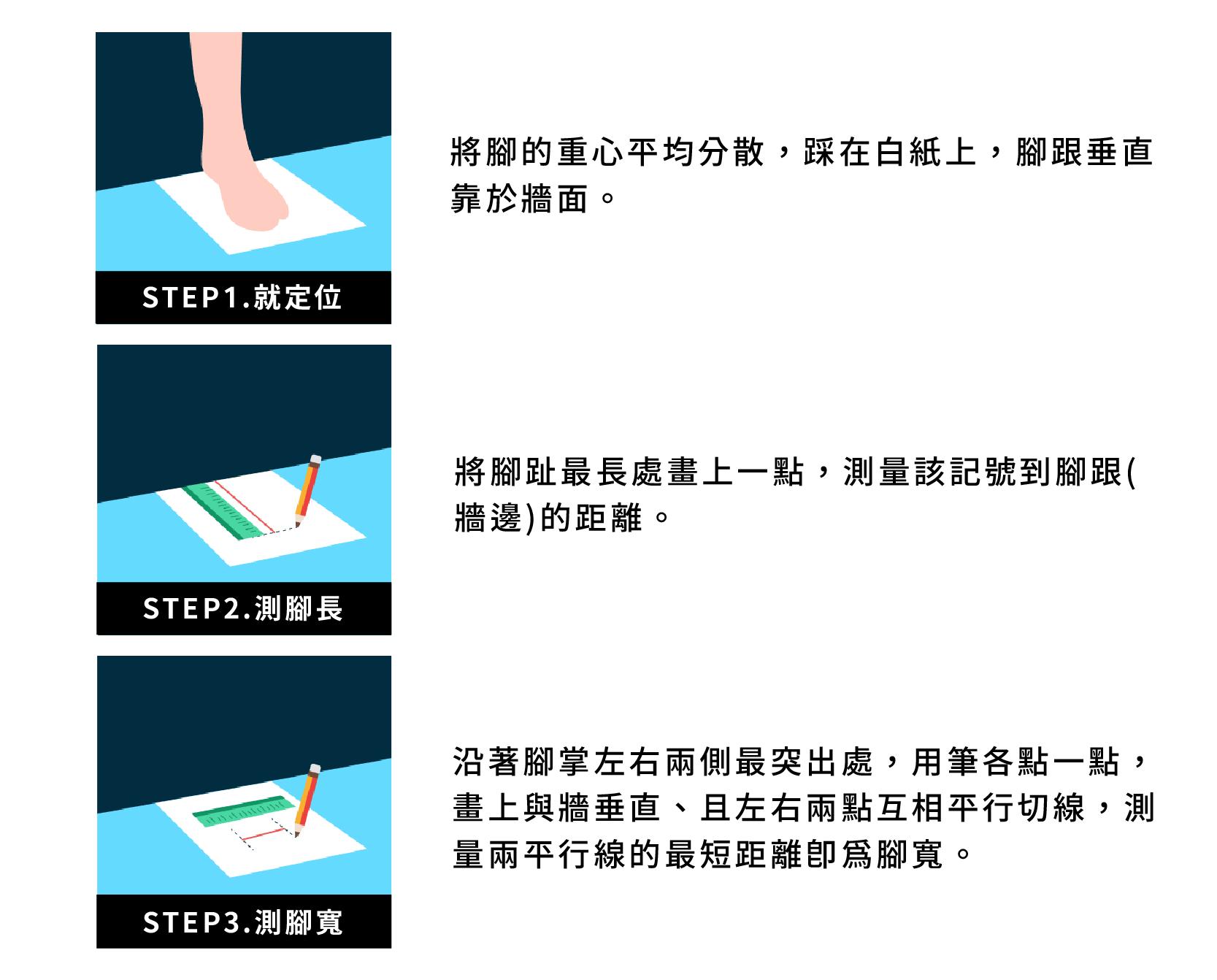 Hannfort 真皮呼吸鞋-尺寸測量方法