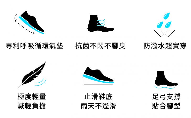 Hannfort 真皮呼吸鞋-6大特點,顛覆你對皮鞋的想像